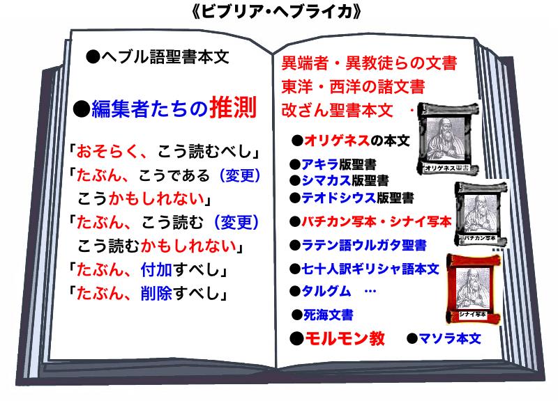 日本語聖書の系譜_聖書のホーム...
